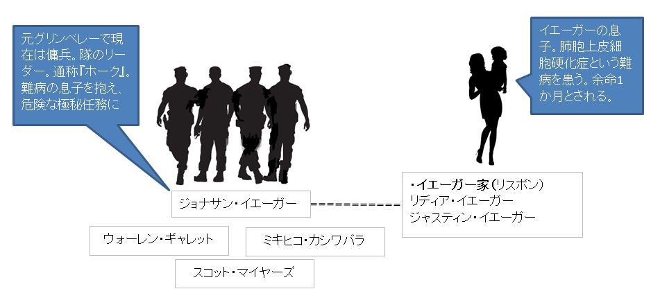 ジェノサイド_イエ-ガー関係