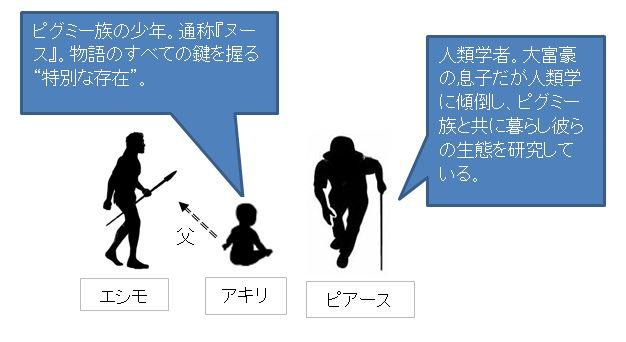 ジェノサイド_カンガバンド関係