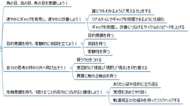 戦略シナリオ_Ⅱ戦略シナリオを立案する25のポイント_戦略分析