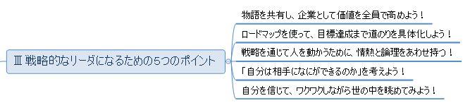戦略シナリオ_Ⅲ戦略的なリーダになるための5つのポイント