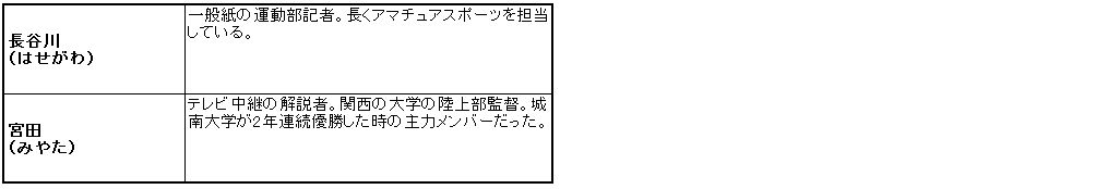 チーム_登場人物_その他