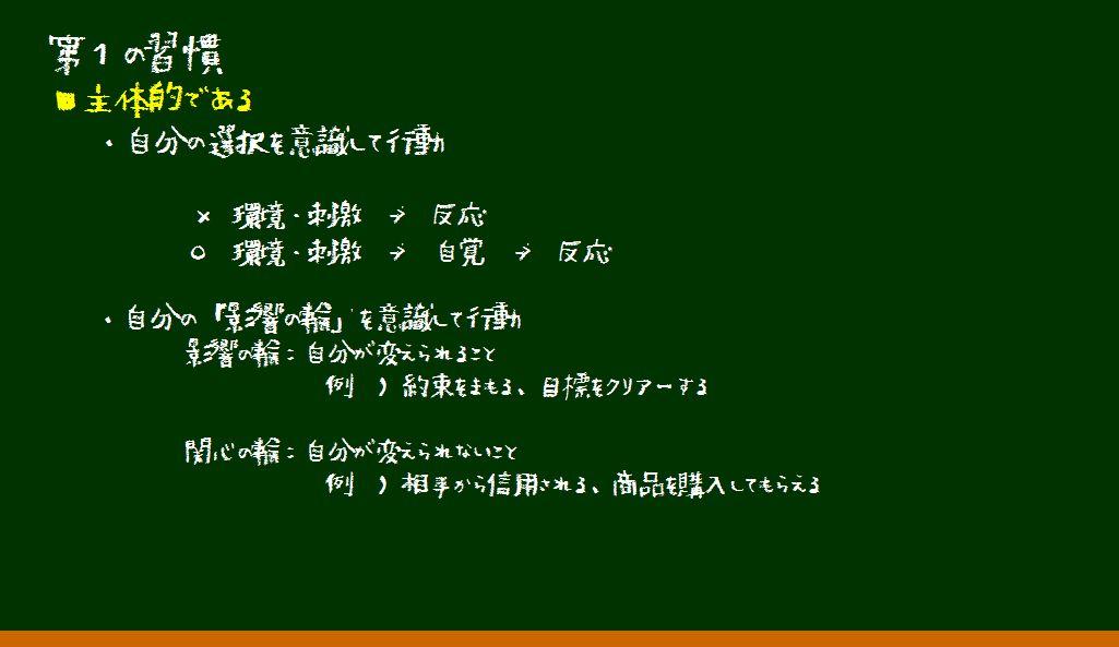 まんがでわかる 7つの習慣_黒板3