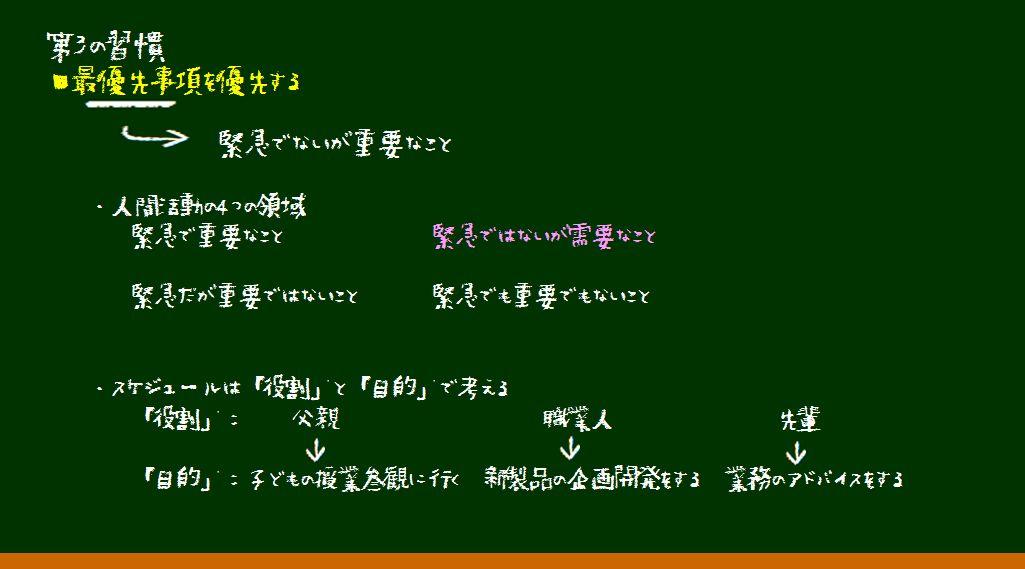 まんがでわかる 7つの習慣_黒板5