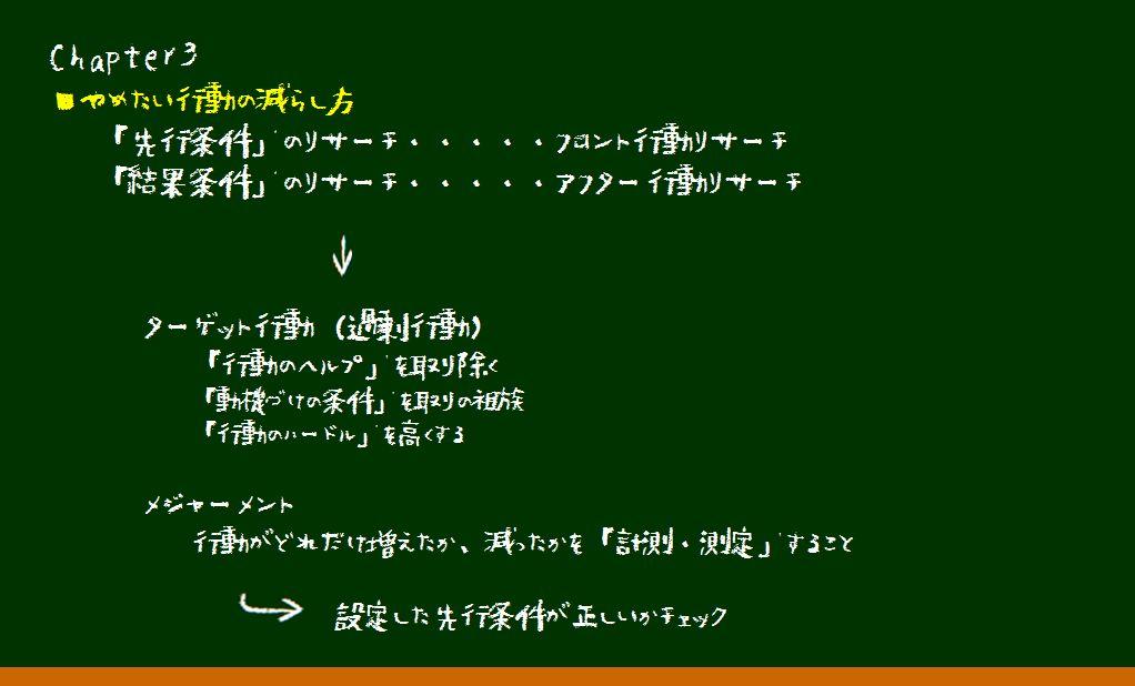 続ける技術_黒板5