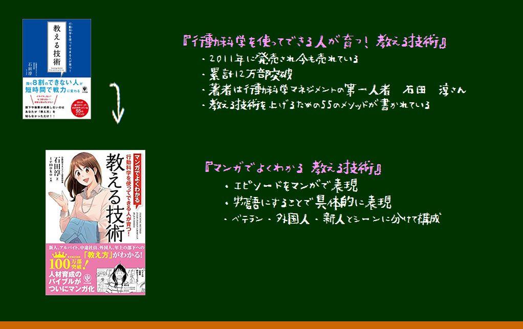 教える技術_黒板1