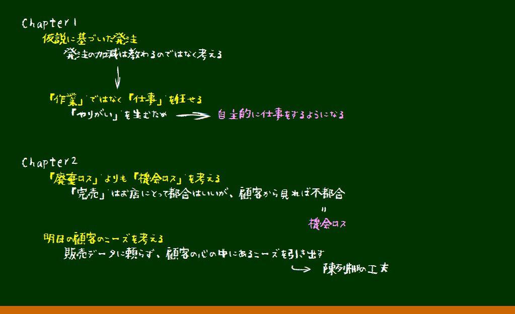 セブンイレブン_黒板2